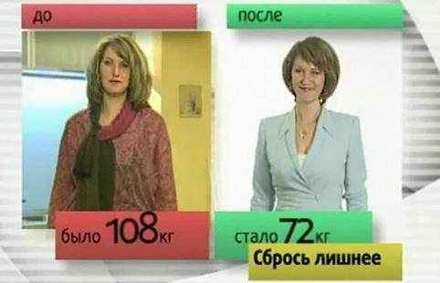 Елена Малышева Худеем после Нового Года
